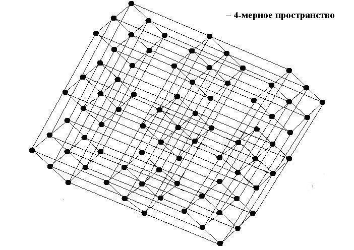 Модель 4-мерного пространства